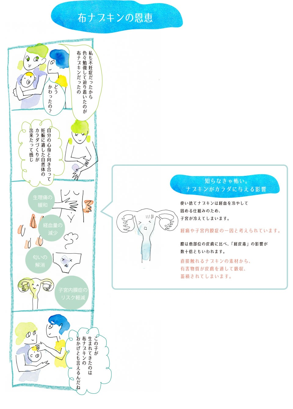 布ナプキン漫画4